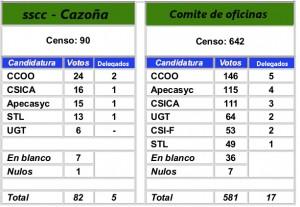Elecciones_cantabria